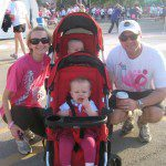 A Story of Breast Cancer Survival